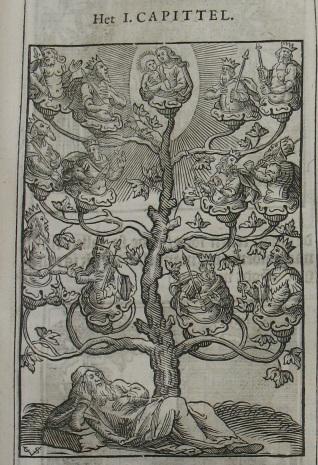 """Tree of Life"" Dutch woodcut print dated 1646 by Christoffel van Sichem. Note the monogram ""CvS"" in the lower left corner."